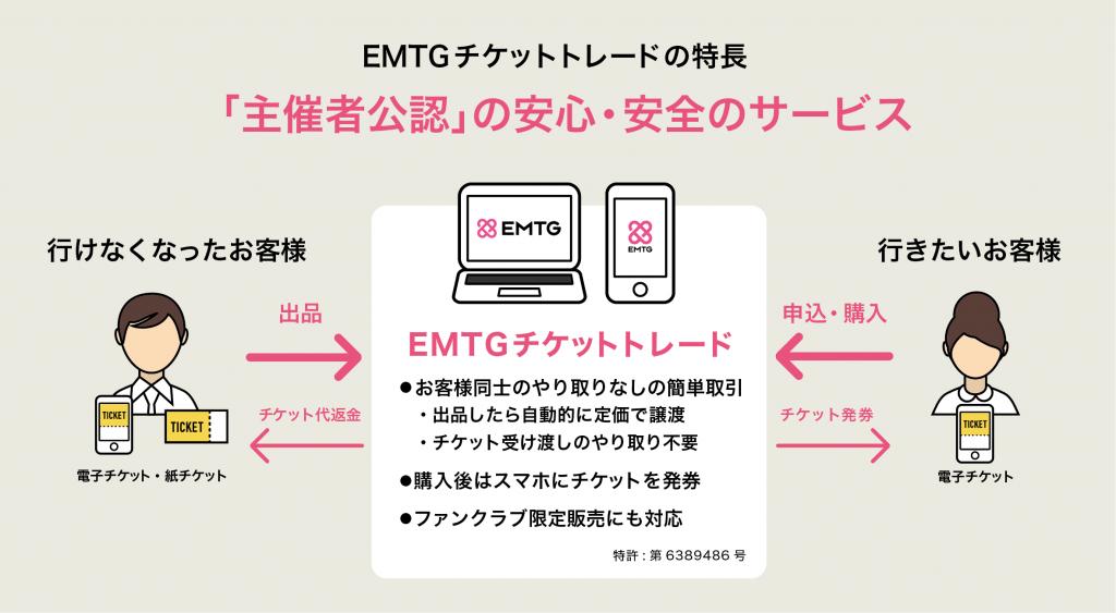 EMTGチケットトレードの特徴